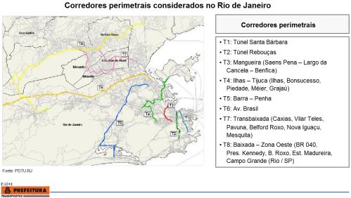 Proposta de Corredores Perimetrais para Transporte COletivo